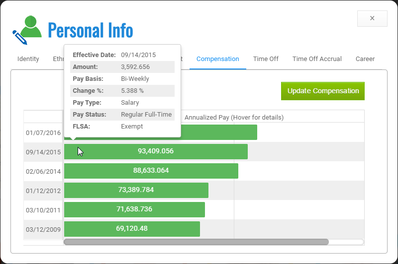 View Compensation History